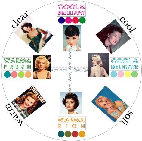How to Pick your Best & Worst Colors Cómo saber los colores que más y que menos te favorecen según el tono de tu piel, de tu cabello y el color de tus ojos