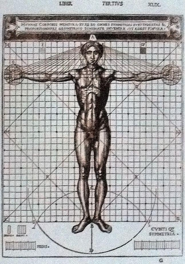 Homo ad circulum vitruviano, ilustración de la edición del Commento a Vitruvio de Cesare Cesariano (1521).