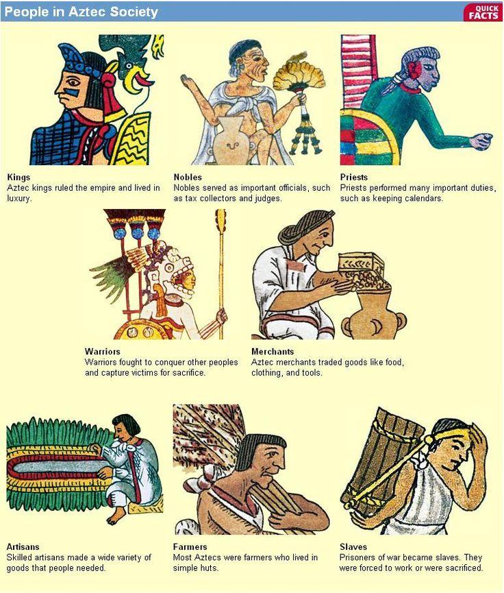 Ancient Aztec Society Pyramid