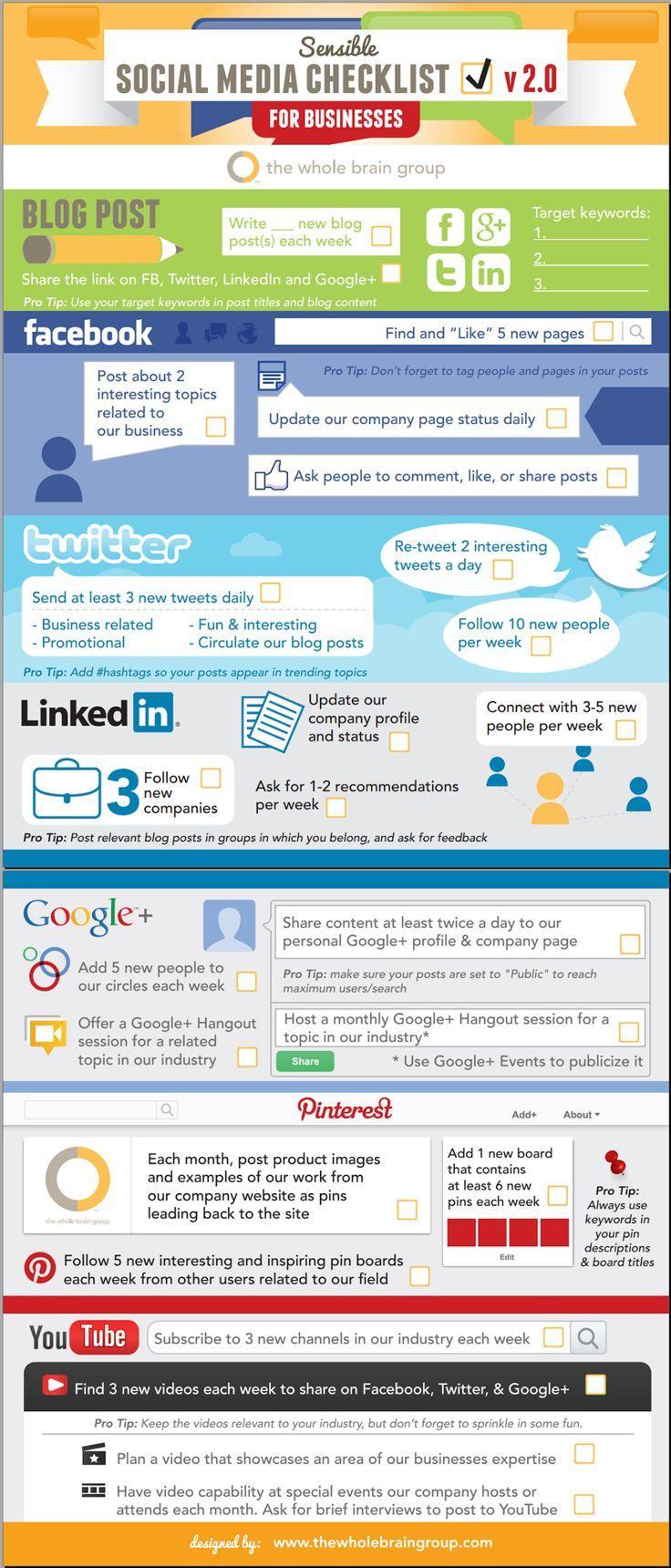 Sensible social media checklist for marketers - #infographic #socialmedia #socialmediamarketing #albertobokos