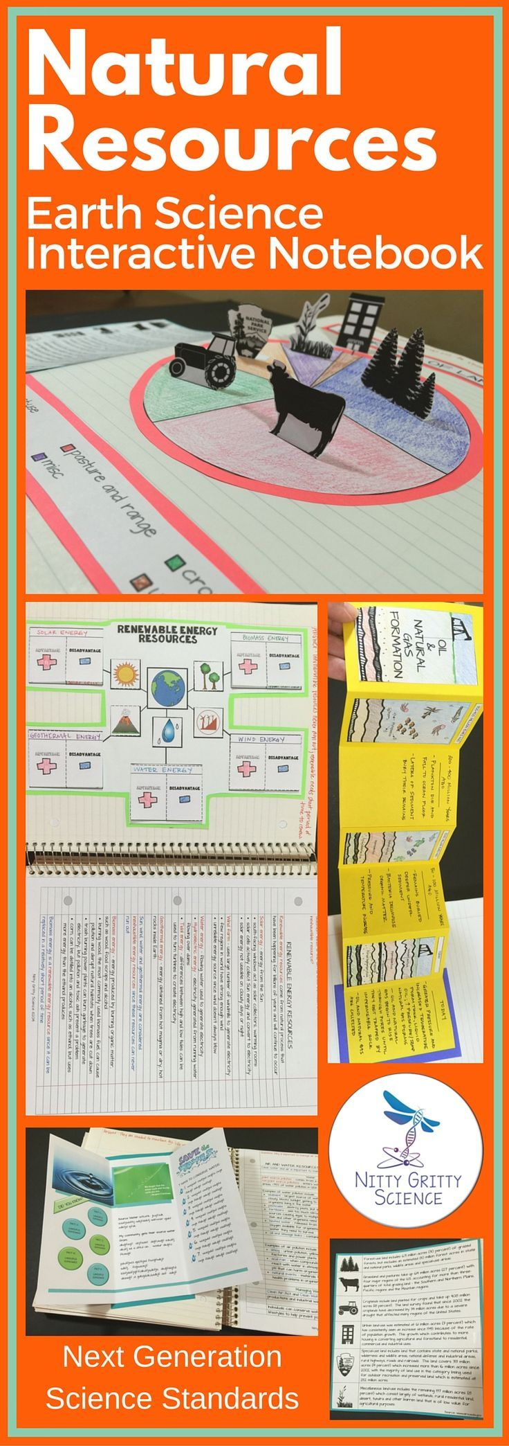 The Earth Science Interactive Notebook: Natural Resources chapter showcase student's ability to: •Explain the main sources of non-renewable and renewable energy •	Compare the advantages and disadvantages of types of energy •Explain why land is considered a resource •Explain why it is important to manage air and water resources wisely •Describe how individuals can help manage energy, land, water, and air resources wisely.