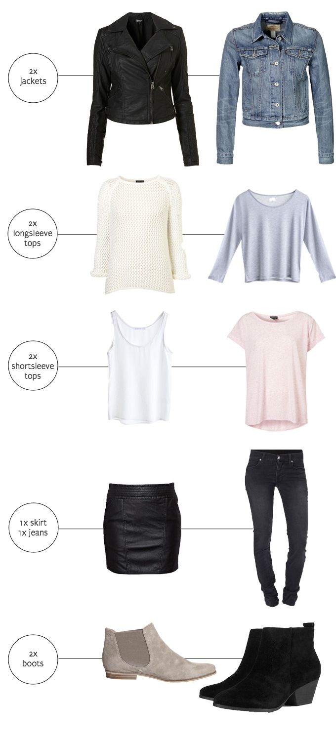 thought experiment: the 10-piece wardrobe
