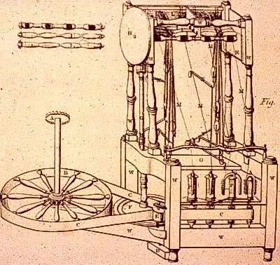 The spinning frame or water frame was developed by Richard Arkwright who, along with two partners, patented it in 1769.