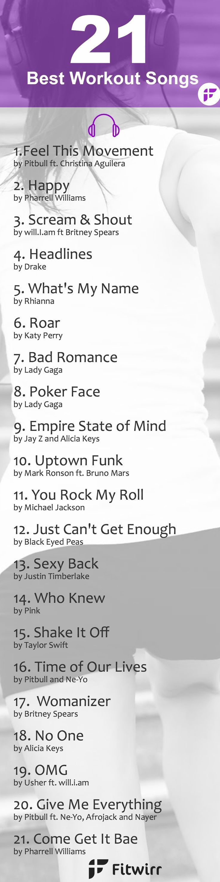 21 Good Workout Songs to Power Through Your Workout – Sport