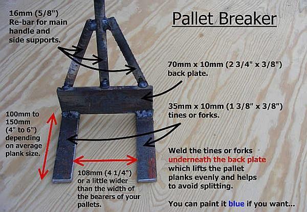 Pallets uit elkaar halen gaat gemakkelijk met dit zelfgemaakte gereedschap.