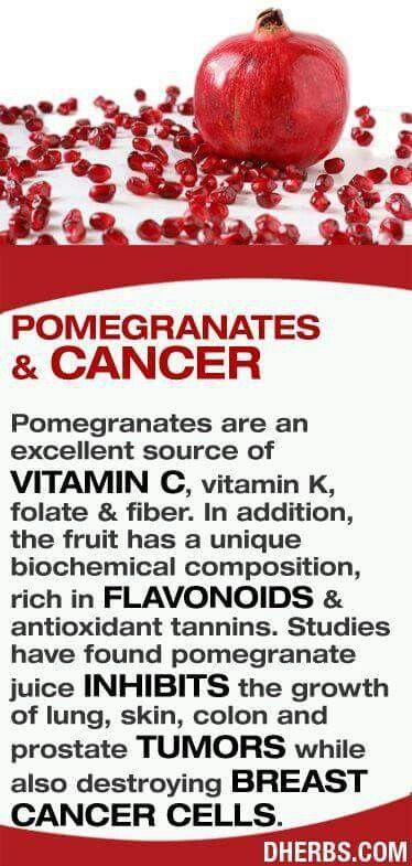 Pomegranates & cancer