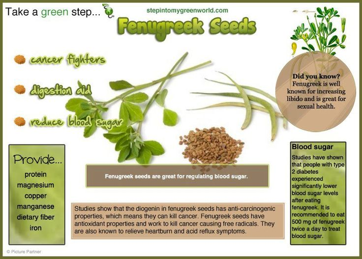 I originally purchased Fenugreek to aid with breast milk production. It worked pretty well for that. I also noticed a change in my digestion so I continue taking it.