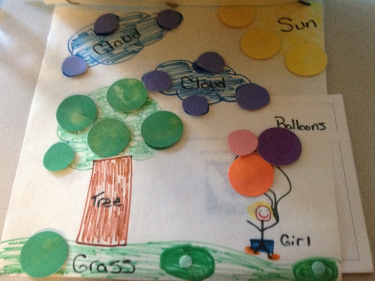 Circles into pictures- One of our students loved playing with bingo chips- jena Created a whole book of patterns and pictures for her to enjoy at her Break time- she loves it!!!!
