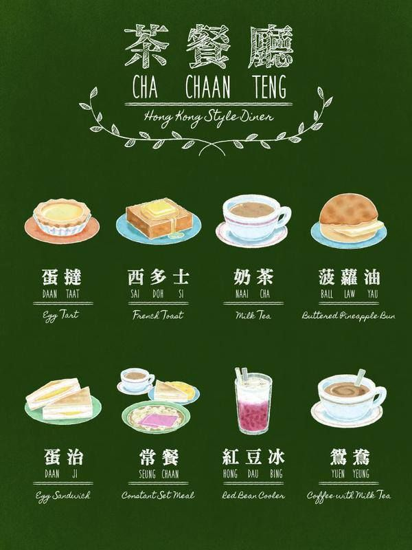 On our Hong Kong Island food tour we take our guests to a Cha Chaan Teng and talk about the history of soy sauce western food. We love this picture card, posted by the HK Toursim board on twitter, which very nicely pictures the most popular of the Cha Chaan Teng foods. Come on our food tour and try Naai Cha and Yuen Yeung.