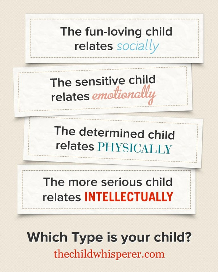 child personality types This time we're going to discuss the various components that are not less important may be the section on personality, this can be the foundation of a child's character formation.