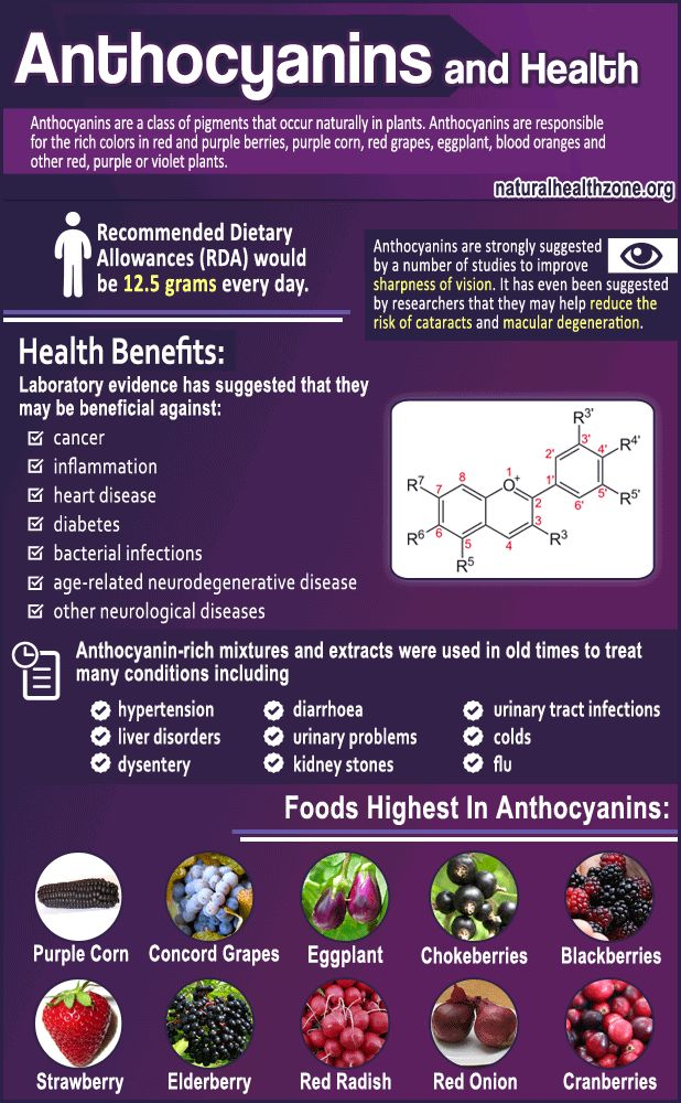 Natural Health Zone Top 23 Anthocyanin Rich Superfoods And Their Amazing Benefits - Natural Health Zone