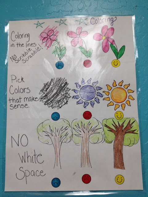 Anchor chart coloring