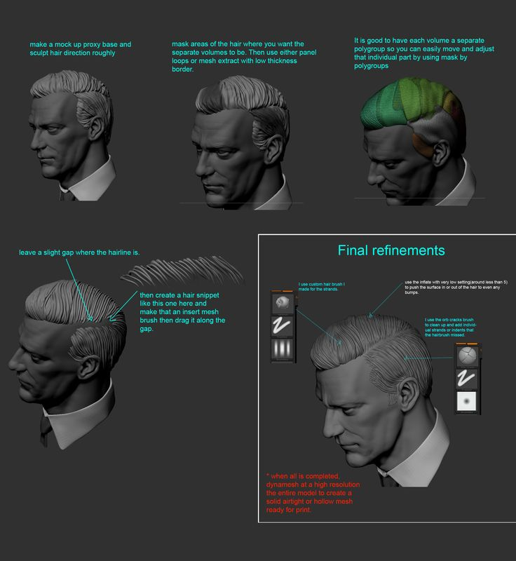 Character Design Zbrush Tutorial : Artstation mad men miniature commision work jin hao