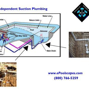 Swimming Pool Skimmer Valve System