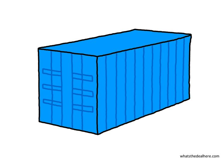 How a box changed the world.