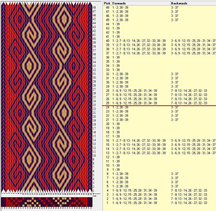39 tarjetas, 3 colores, repite cada 24 movimientos // sed_521 diseñado en GTT༺❁