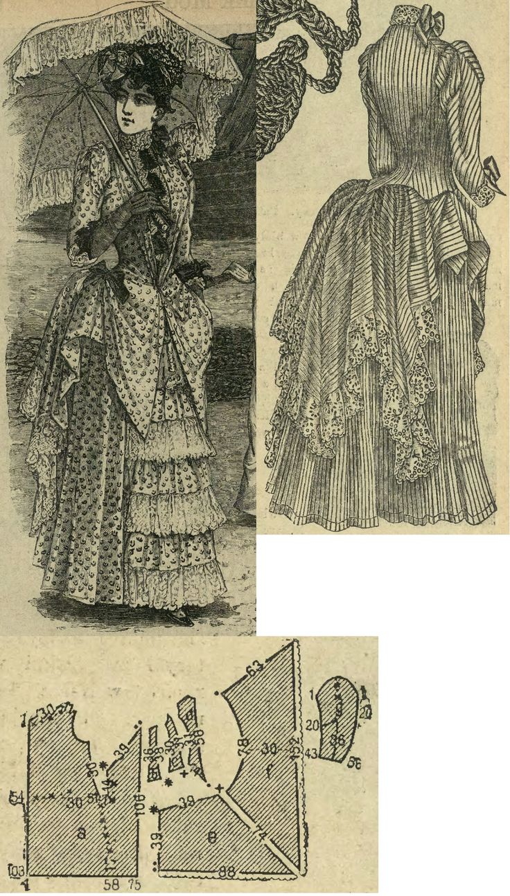 Tygodnik Mód 1887.: Summer resot gown with drapery bodice from printed creton, with velvet bows and lace or embroidery trimmings.