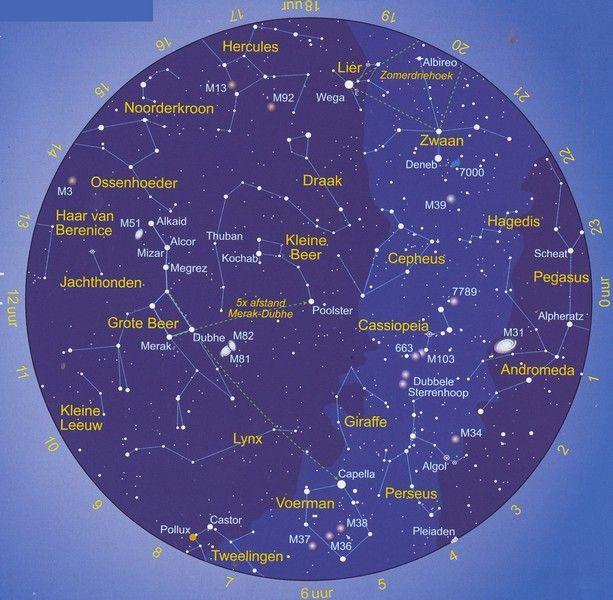sterrenbeelden - Google zoeken