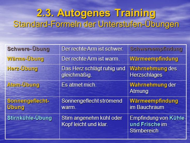 Image result for autogenes training anleitung