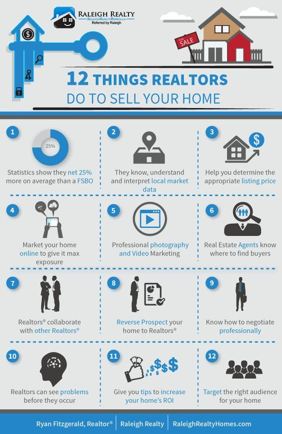 How to Sell Your Home with a Realtor for More Money than For Sale by Owner | Paul Warner, Warner Home Group of Keller Williams Realty, #Nashville #RealEstate www.warnerhomegroup.com C: 615.804.6029 O: 615.778.1818