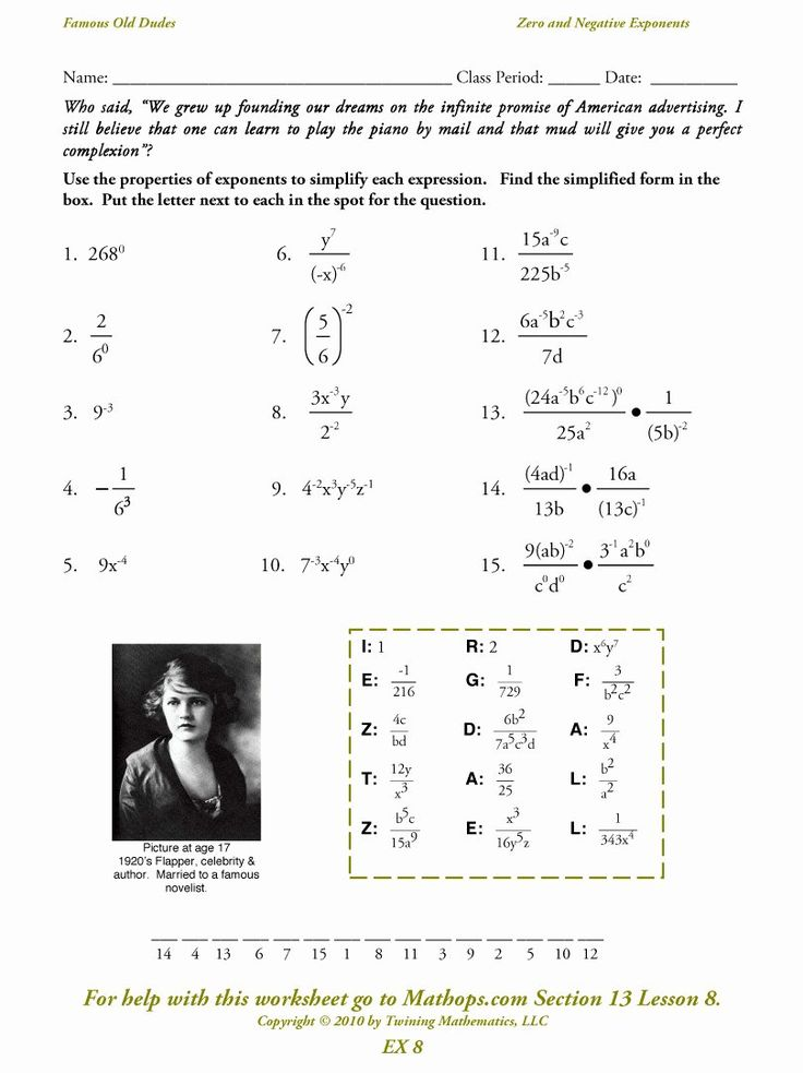 50 Zero and Negative Exponents Worksheet in 2020