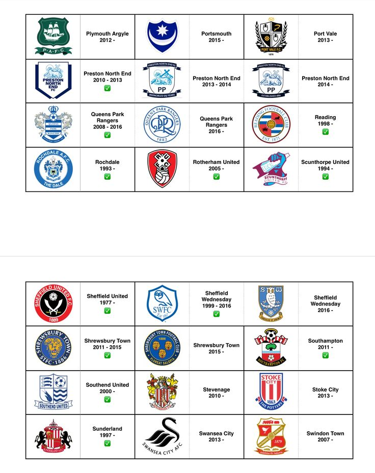 Official Club Crests - England - Part 4