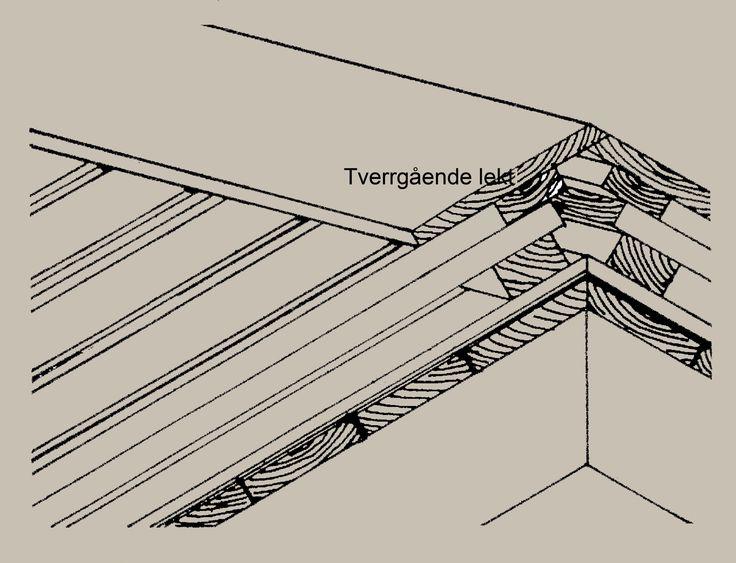 Takbordene fra Moelven er produsert av furu, lerk og termotre, Takene vil over tid få en vakker grå patina.