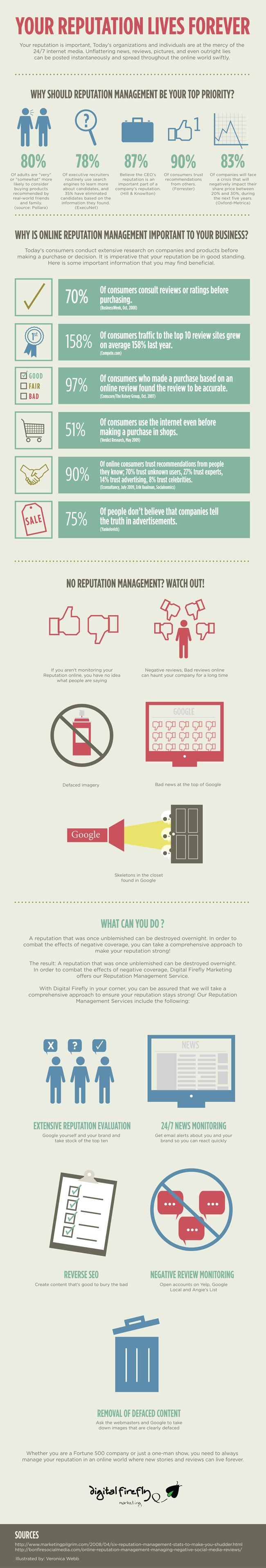 Infographic. Why Social Media Can Make Or Break Your Business