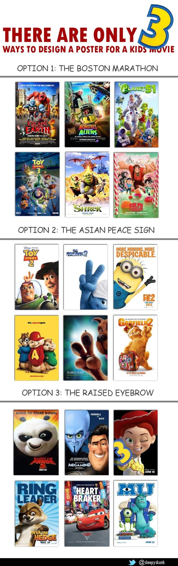 There are just three ways to design a kids movie poster - Imgur