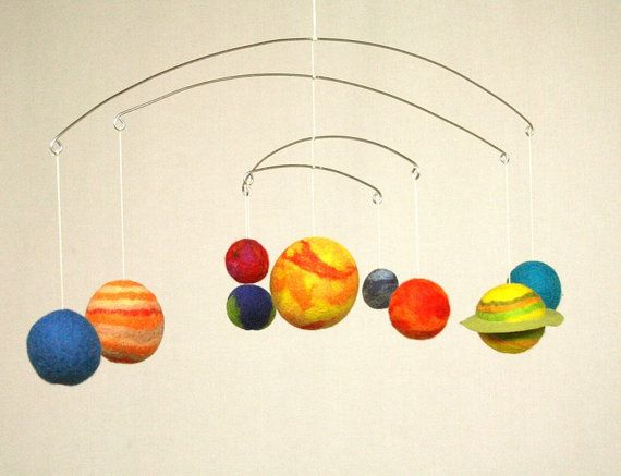 Solar System Mobile Planets Eco Friendly Natural by sqrlbee