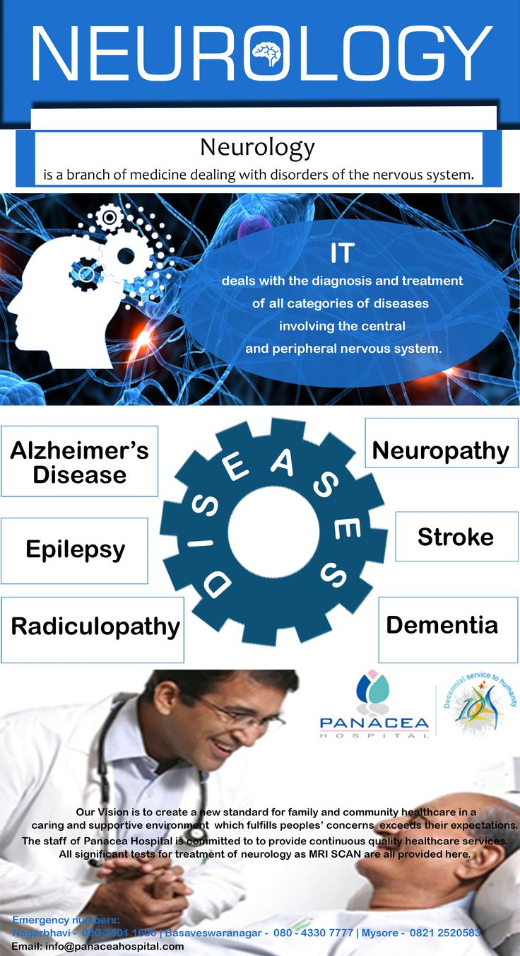 The best Neurology treatment provided by Panacea Hospital under the supervision of expert doctors with latest surgeries and equipments.