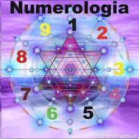 Astrologia Védica Jyotish Previsões Numerologia Yagyas: MUHURTA - O MELHOR MOMENTO A MELHOR HORA PARA TUDO