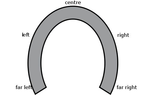 Horseshoe theory - Wikipedia, the free encyclopedia