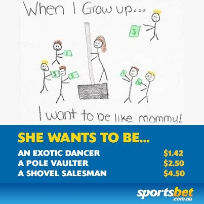 Novelty betting - A picture is worth a thousand words! - Sportsbet.com.au
