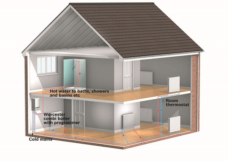 Always #Choose #Professionals For #Central #Heating #Solutions - Are you looking to find Central heating solutions in your residential or commercial building? These services are very important in all buildings and it is very important to find services of top professionals. When you want to find Central heating services in your building, you will find many service providers to get these services.