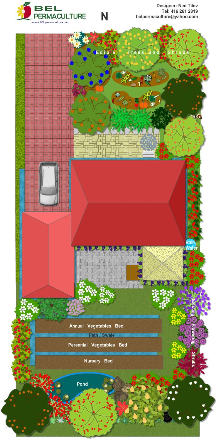 Southern Garden Design small garden design examples Beautiful Edible Landscapes Permaculture Design In Southern Ontario