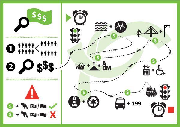 GREEN; Iconographic Score on Behance