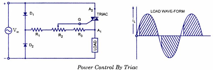 triac a three terminal semiconductor device Definition of bidirectional triode thyristor by electropedia  area, semiconductor  devices and integrated circuits / types of semiconductor devices  three-terminal  thyristor having substantially the same switching behaviour in the first and third.
