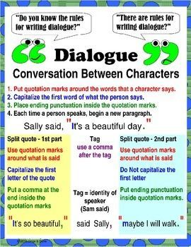 Writing Dialogue Activity for whole class, small groups, or independent literacy center/station work during guided reading. Review the anchor chart for the rules of writing dialogue. Learn how to use quotation marks and write dialogue. Students add dialogue to cartoons and then translate the dialogue into sentences using the proper punctuation.