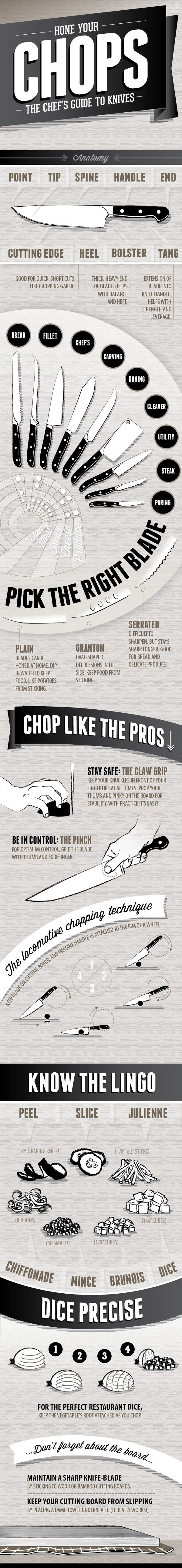 Quick and handy low-down on the basics of kitchen knives.