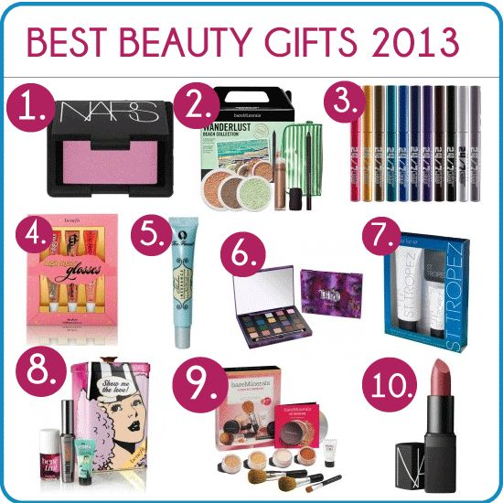 Buy Top Ten Beauty Gifts For Her Holidays 2013 Australia