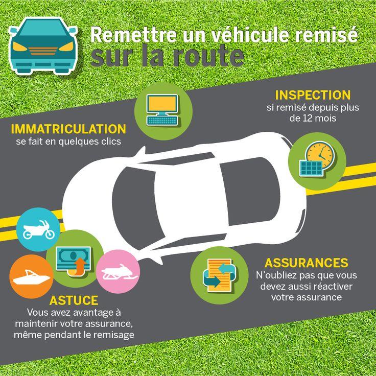 Vous vous apprêtez à remettre un véhicule remisé sur la route? Assurances et immatriculation : quelques rappels utiles.