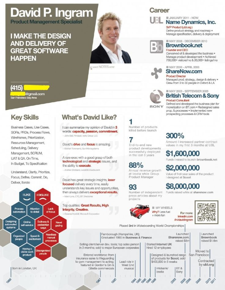 how to create an infographic resume that will land you a