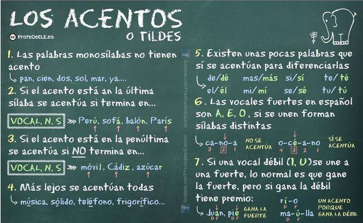 Los acentos en español