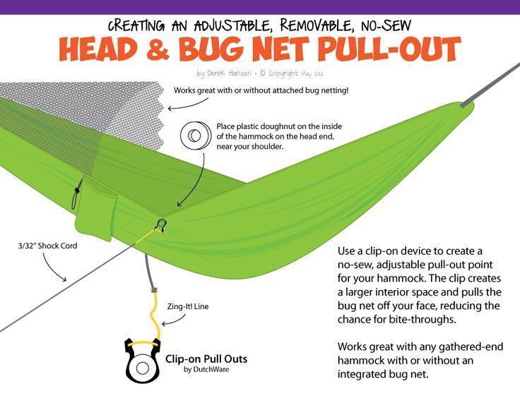 25 Best Ideas About Hammock Bug Net On Pinterest