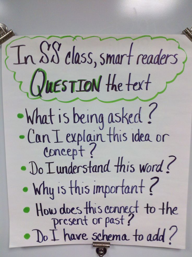 Beyond the History Classroom: Anchor Charts