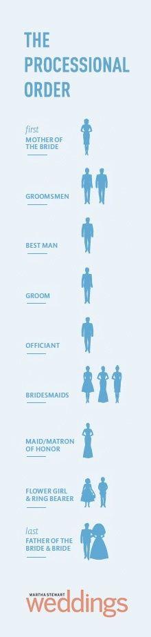 The Awesometastic Bridal Blog: Wedding Processional Order