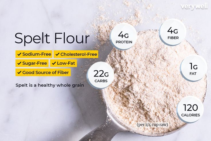 What Is Spelt Flour And Is It Good For You Spelt Flour Nutrition Facts Flour Calories