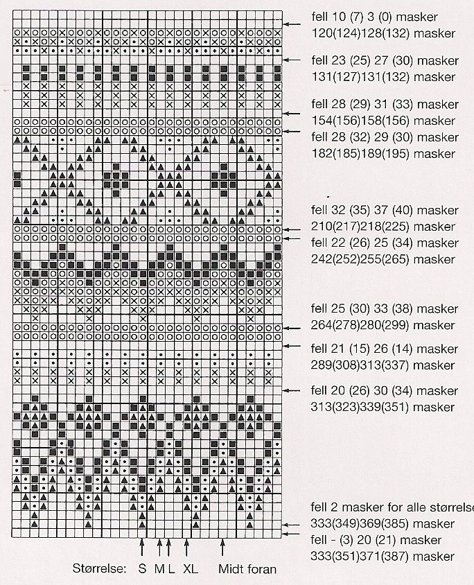 818 best Fair Isle images on Pinterest | Knitting patterns ...