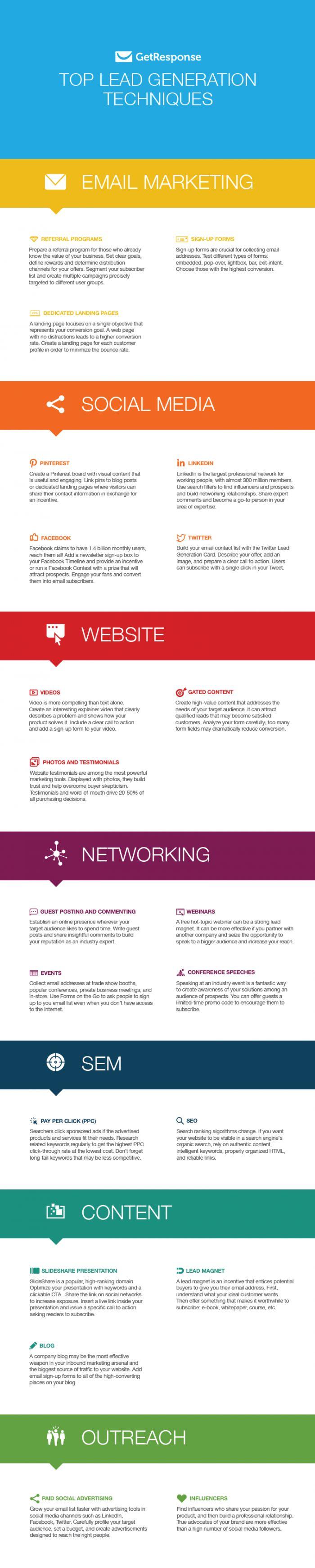 infographic lead generation